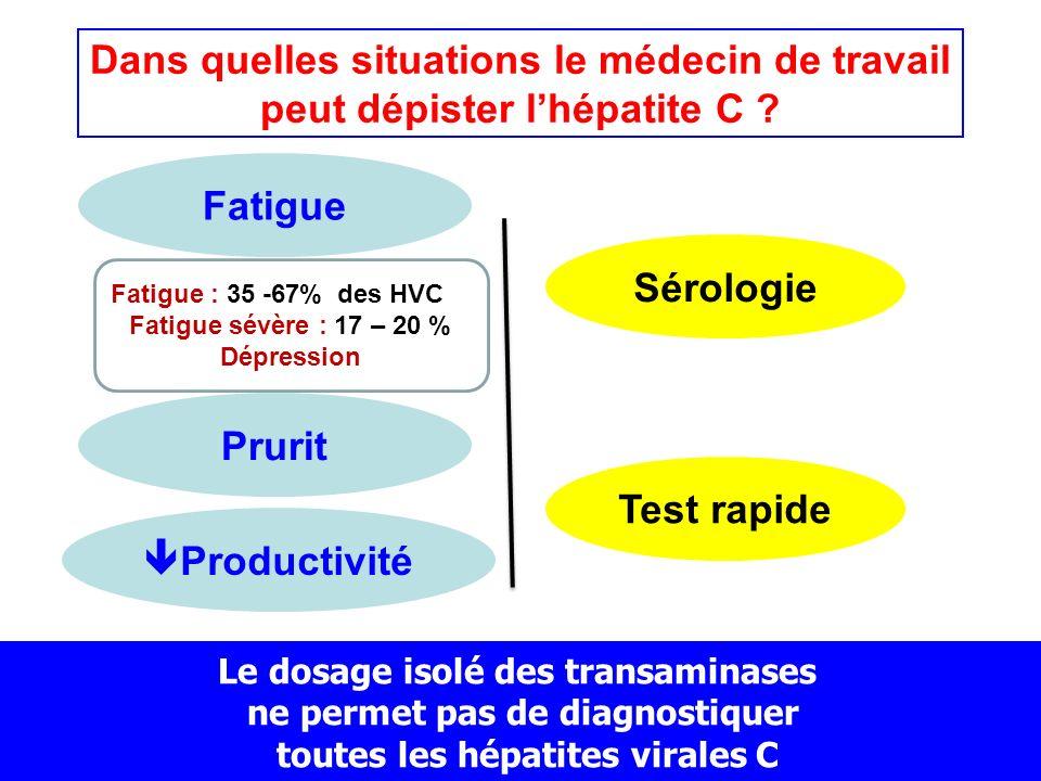 Dans quelles situations le médecin de travail peut dépister lhépatite C ? Productivité Fatigue Sérologie Test rapide Le dosage isolé des transaminases