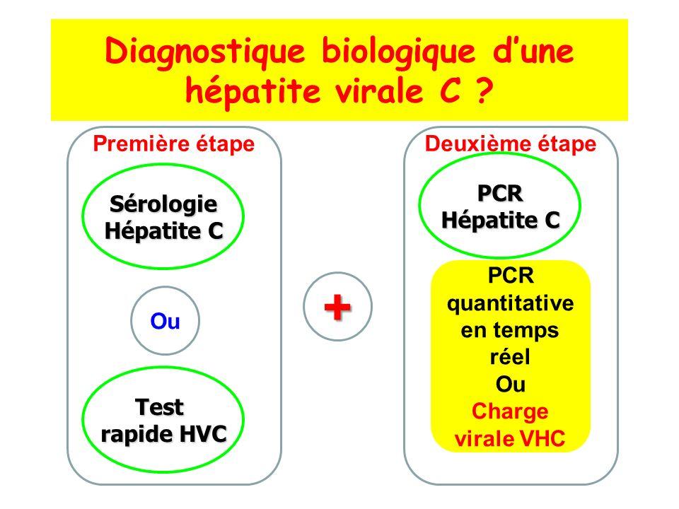 Diagnostique biologique dune hépatite virale C ? Sérologie Hépatite C PCR Ou Test rapide HVC + Première étape Deuxième étape PCR quantitative en temps