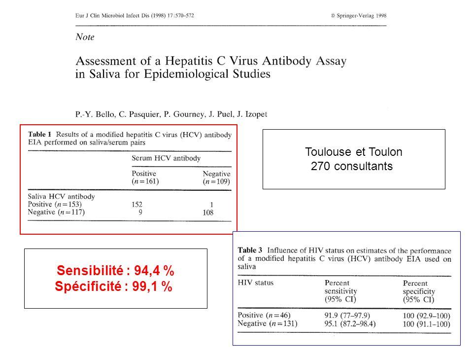 Toulouse et Toulon 270 consultants Sensibilité : 94,4 % Spécificité : 99,1 %