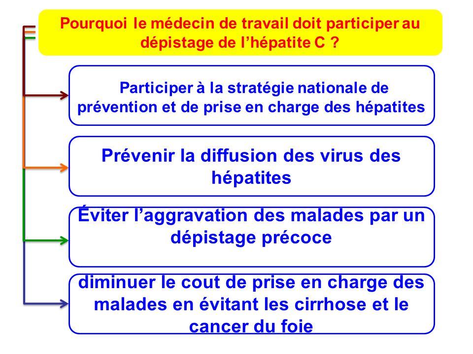 Participer à la stratégie nationale de prévention et de prise en charge des hépatites Pourquoi le médecin de travail doit participer au dépistage de l