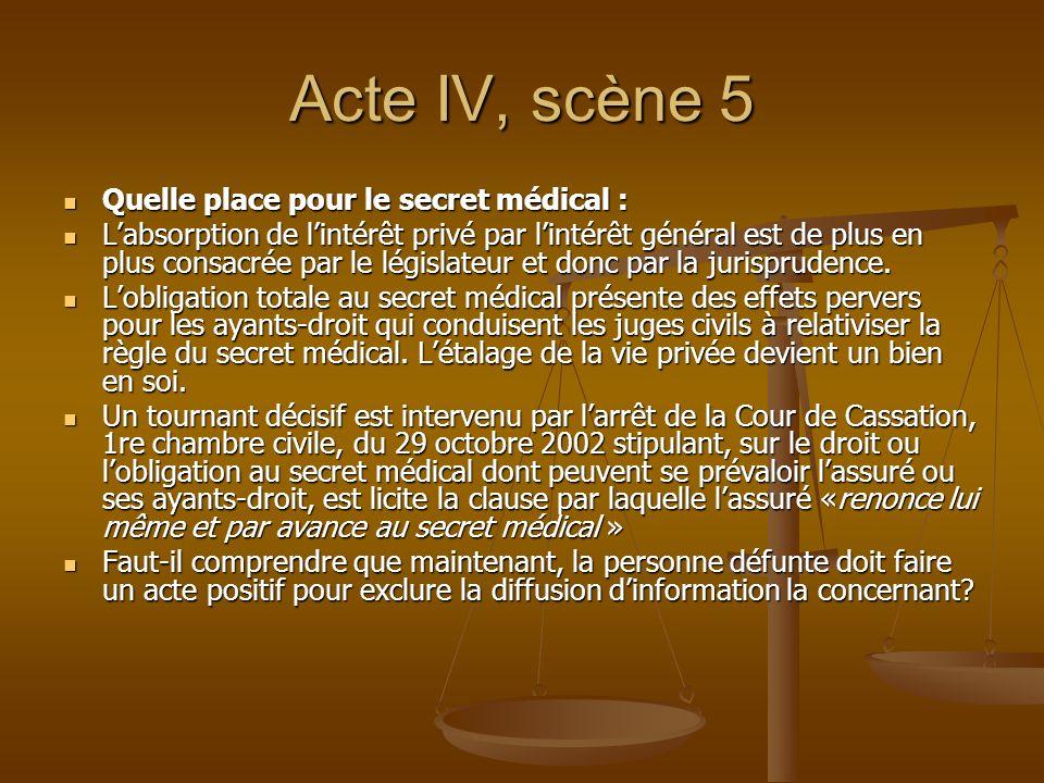 Acte IV, scène 5 Quelle place pour le secret médical : Quelle place pour le secret médical : Labsorption de lintérêt privé par lintérêt général est de