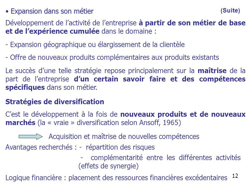 Stratégies de diversification (Suite) Expansion dans son métier Développement de lactivité de lentreprise à partir de son métier de base et de lexpéri