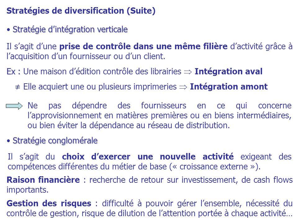 Stratégie dintégration verticale Stratégie conglomérale Stratégies de diversification (Suite) Il sagit dune prise de contrôle dans une même filière da