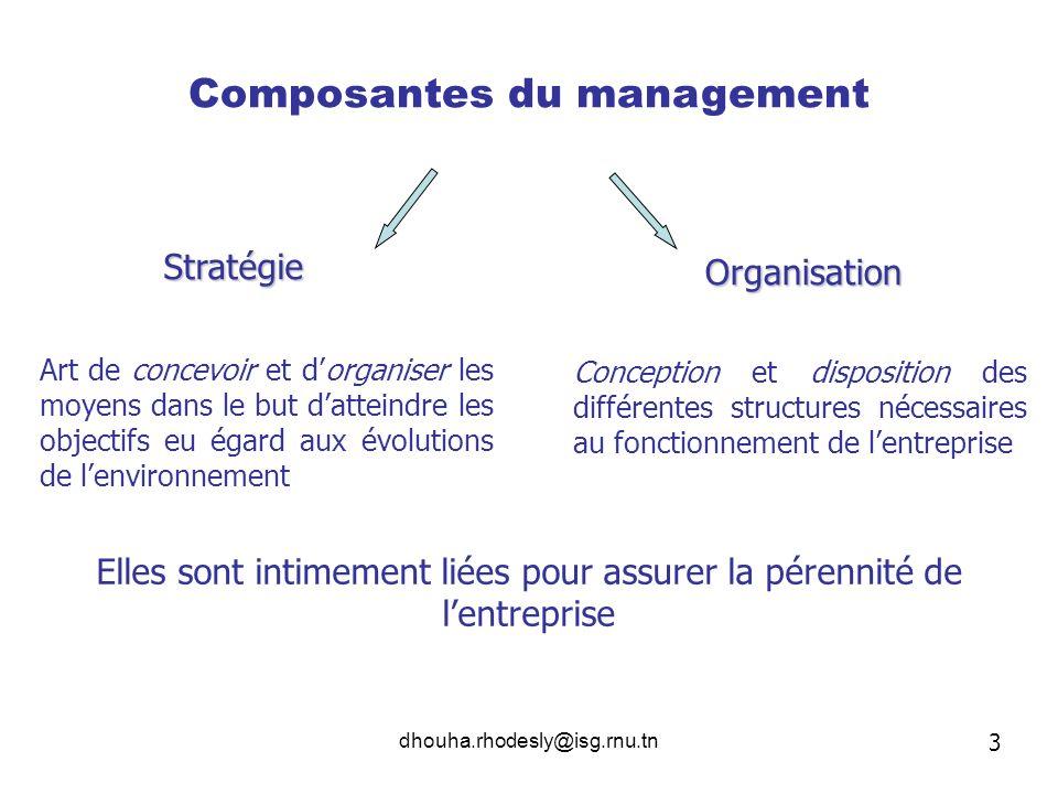 dhouha.rhodesly@isg.rnu.tn Composantes du management Stratégie Organisation Elles sont intimement liées pour assurer la pérennité de lentreprise Conce