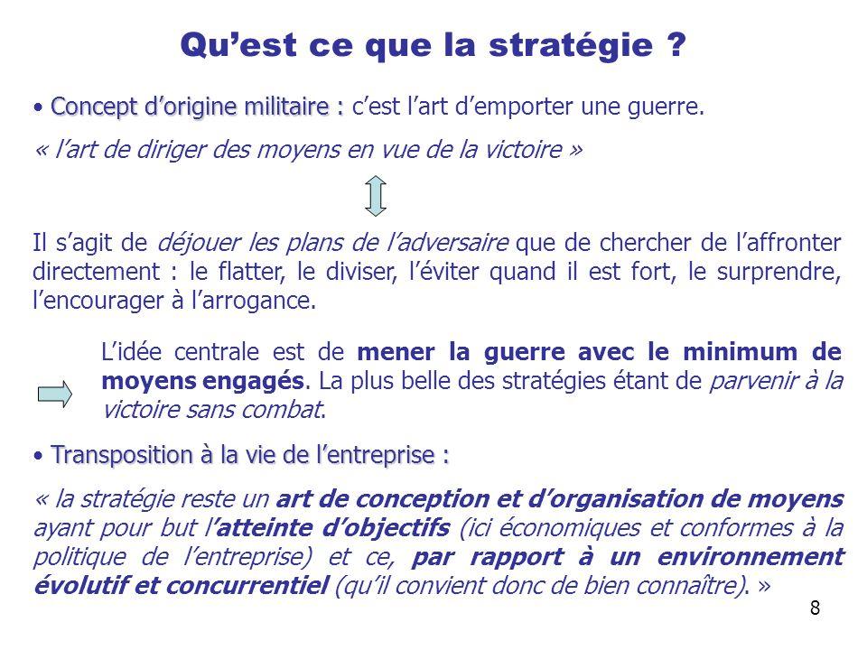 Quest ce que la stratégie ? Concept dorigine militaire : Concept dorigine militaire : cest lart demporter une guerre. « lart de diriger des moyens en
