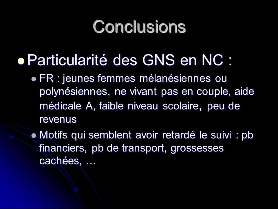 Conclusions Particularité des GNS en NC : Particularité des GNS en NC : FR : jeunes femmes mélanésiennes ou polynésiennes, ne vivant pas en couple, ai