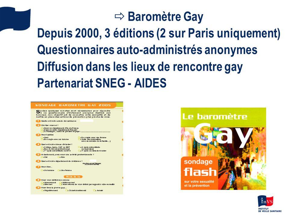 Baromètre Gay Depuis 2000, 3 éditions (2 sur Paris uniquement) Questionnaires auto-administrés anonymes Diffusion dans les lieux de rencontre gay Part