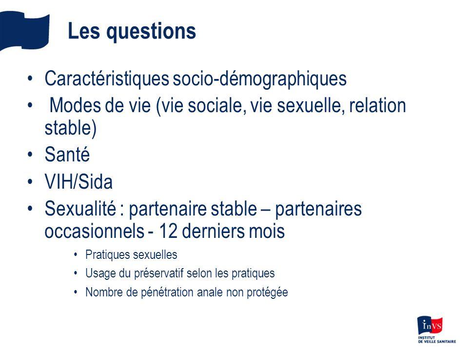 Les questions Caractéristiques socio-démographiques Modes de vie (vie sociale, vie sexuelle, relation stable) Santé VIH/Sida Sexualité : partenaire st