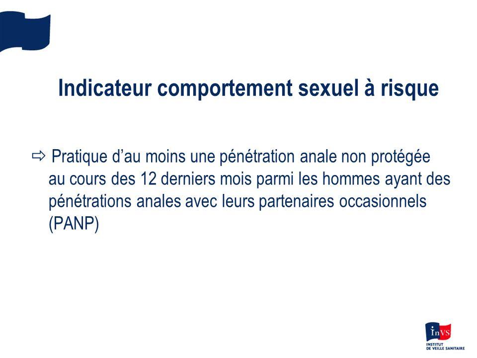 Indicateur comportement sexuel à risque Pratique dau moins une pénétration anale non protégée au cours des 12 derniers mois parmi les hommes ayant des