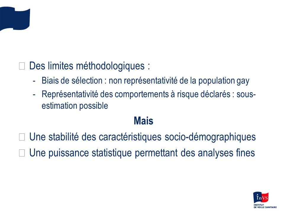 Des limites méthodologiques : -Biais de sélection : non représentativité de la population gay -Représentativité des comportements à risque déclarés :