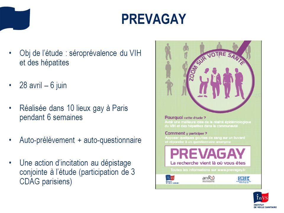 PREVAGAY Obj de létude : séroprévalence du VIH et des hépatites 28 avril – 6 juin Réalisée dans 10 lieux gay à Paris pendant 6 semaines Auto-prélèveme