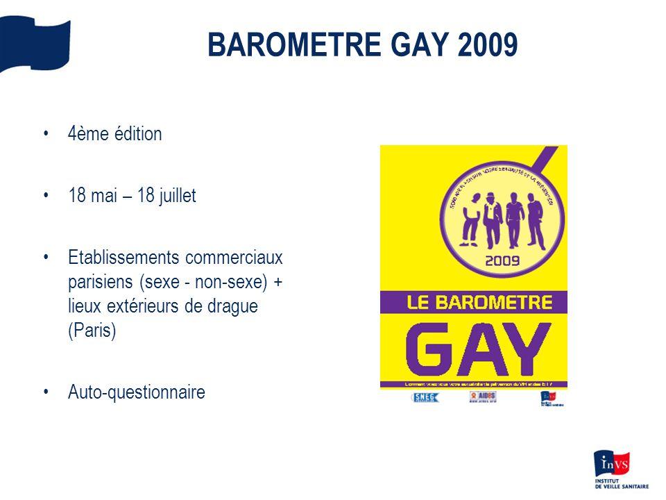 BAROMETRE GAY 2009 4ème édition 18 mai – 18 juillet Etablissements commerciaux parisiens (sexe - non-sexe) + lieux extérieurs de drague (Paris) Auto-q