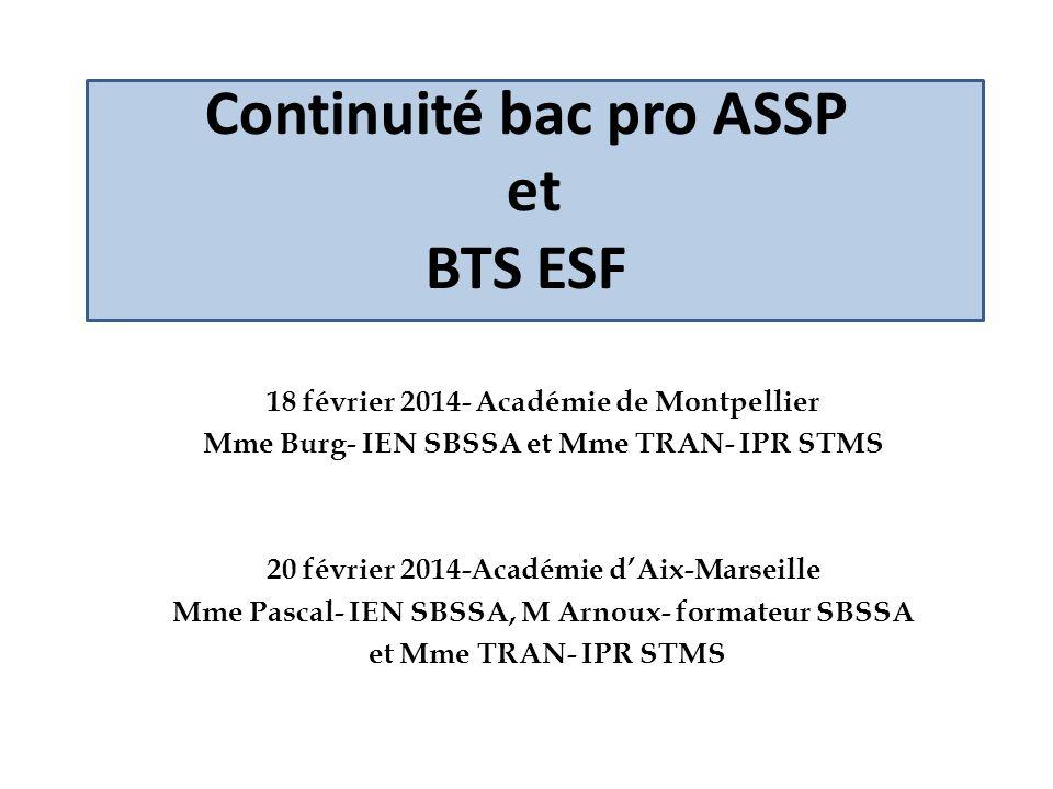 Déroulement (9h-12h/ 13h-16h) Matin: Présentation du parcours des bac pro en BTS Présentation du référentiels de bac pro ASSP et dexemples dépreuves certificatives Présentation des référentiels de BTS SP3S / BTS ESF et dexemples dépreuves certificatives BTS ESF Après-midi: Travaux en ateliers mixtes bac pro/ BTS sur actions à envisager Présentation en plénière