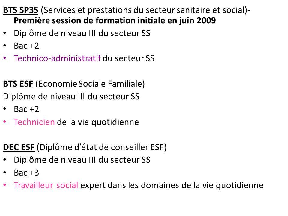 BTS SP3S (Services et prestations du secteur sanitaire et social)- Première session de formation initiale en juin 2009 Diplôme de niveau III du secteu