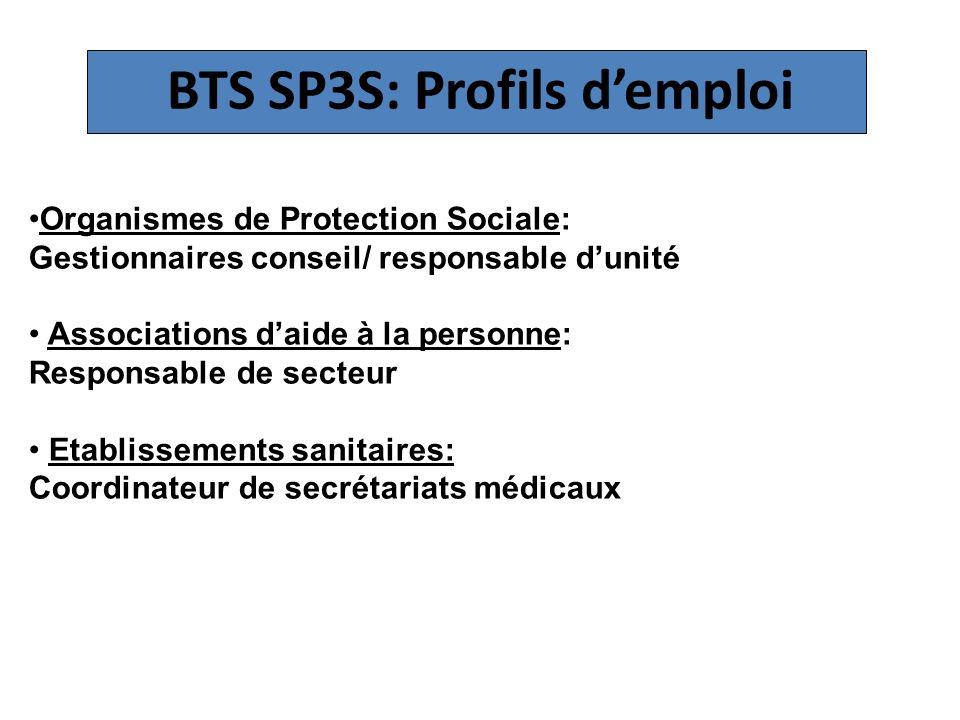 BTS SP3S: Profils demploi Organismes de Protection Sociale: Gestionnaires conseil/ responsable dunité Associations daide à la personne: Responsable de