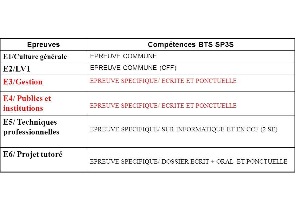 EpreuvesCompétences BTS SP3S E1/Culture générale EPREUVE COMMUNE E2/LV1 EPREUVE COMMUNE (CFF) E3/Gestion EPREUVE SPECIFIQUE/ ECRITE ET PONCTUELLE E4/