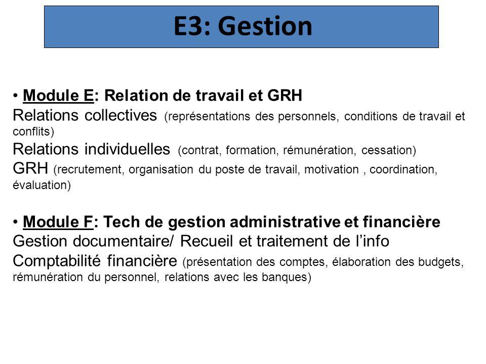 E3: Gestion Module E: Relation de travail et GRH Relations collectives (représentations des personnels, conditions de travail et conflits) Relations i
