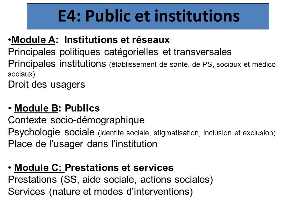 E4: Public et institutions Module A: Institutions et réseaux Principales politiques catégorielles et transversales Principales institutions (établisse