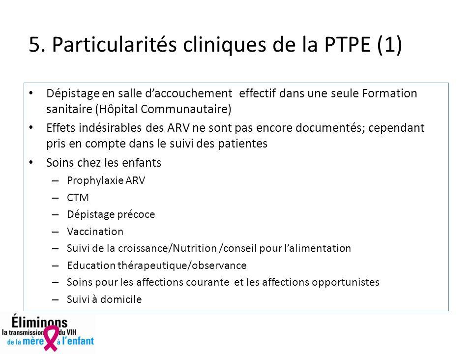 5. Particularités cliniques de la PTPE (1) Dépistage en salle daccouchement effectif dans une seule Formation sanitaire (Hôpital Communautaire) Effets