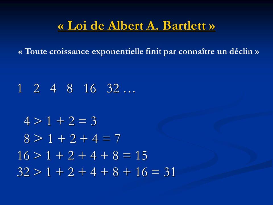 « Loi de Albert A.