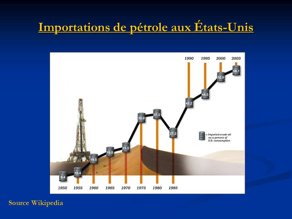 Importations de pétrole aux États-Unis Source Wikipedia
