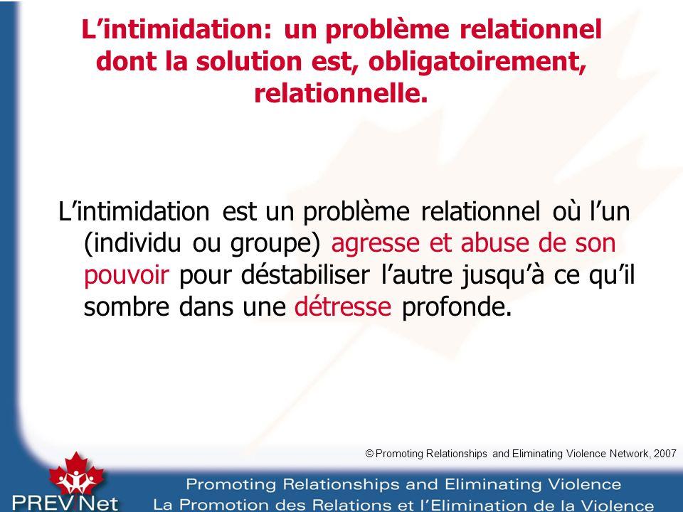 Le rôle de pairs témoins dintimidation © Promoting Relationships and Eliminating Violence Network, 2008 Intervention 25% Participation à lagression 21% Témoin passif 54%