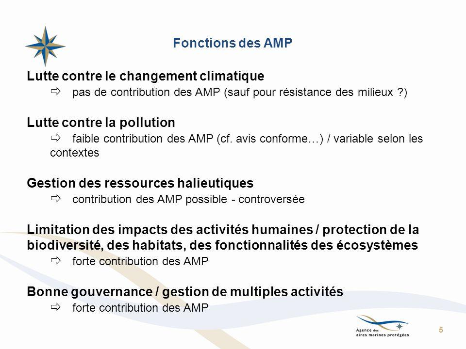 Fonctions des AMP Lutte contre le changement climatique pas de contribution des AMP (sauf pour résistance des milieux ?) Lutte contre la pollution fai