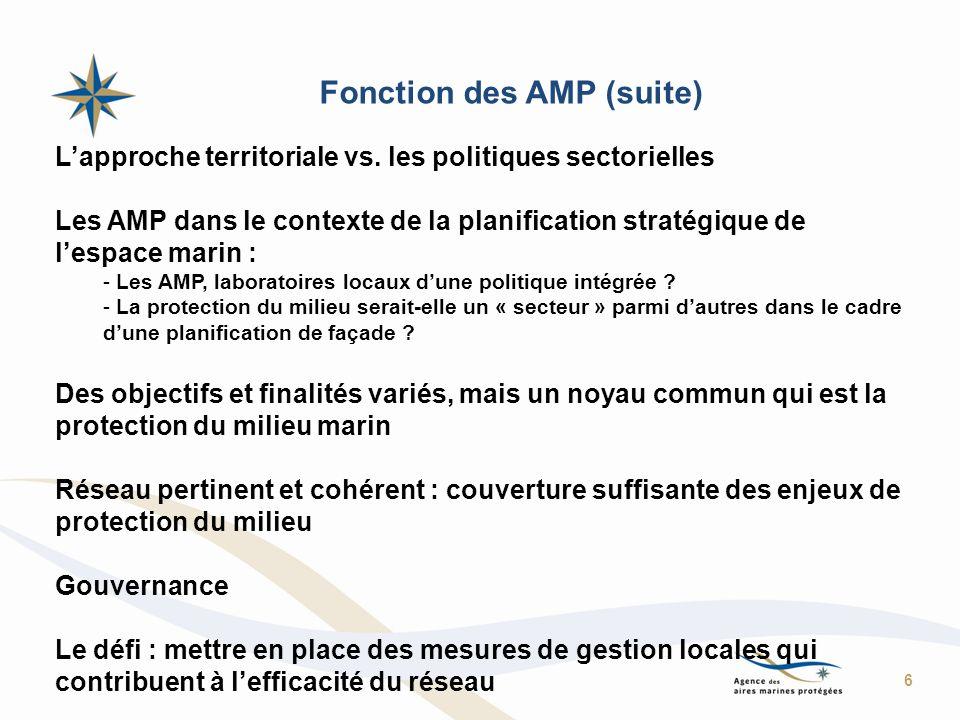 Fonction des AMP (suite) Lapproche territoriale vs. les politiques sectorielles Les AMP dans le contexte de la planification stratégique de lespace ma