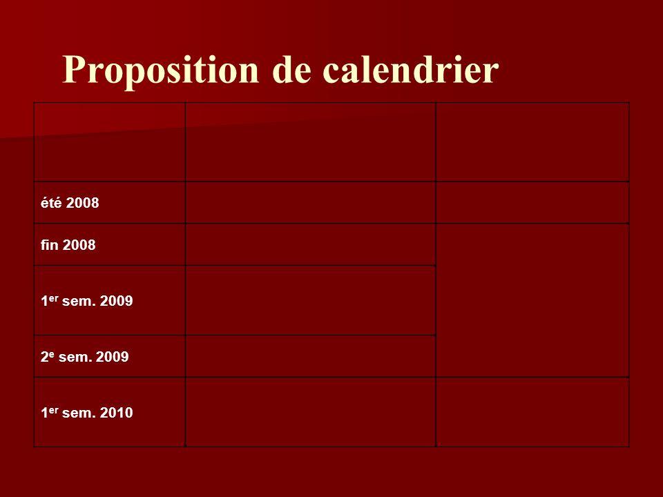 Proposition de calendrier été 2008 fin 2008 1 er sem. 2009 2 e sem. 2009 1 er sem. 2010