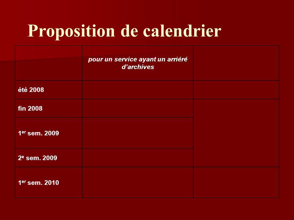 Proposition de calendrier pour un service ayant un arriéré darchives été 2008 fin 2008 1 er sem. 2009 2 e sem. 2009 1 er sem. 2010