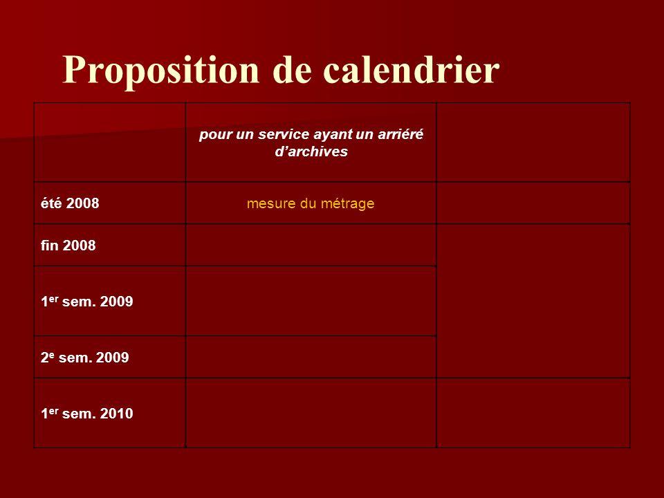 Proposition de calendrier pour un service ayant un arriéré darchives été 2008mesure du métrage fin 2008 1 er sem. 2009 2 e sem. 2009 1 er sem. 2010