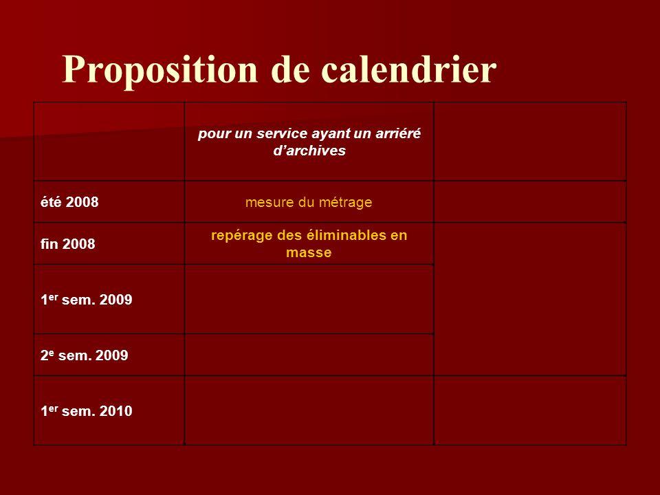 Proposition de calendrier pour un service ayant un arriéré darchives été 2008mesure du métrage fin 2008 repérage des éliminables en masse 1 er sem. 20