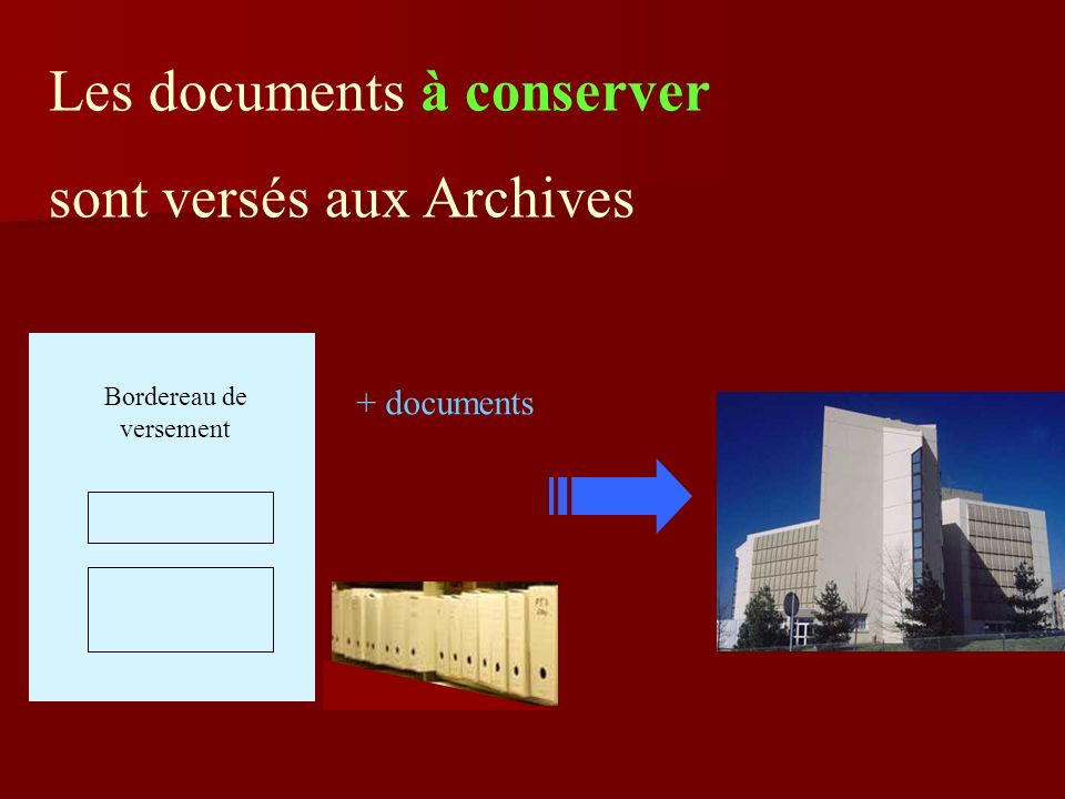 Les documents à conserver sont versés aux Archives Bordereau de versement + documents
