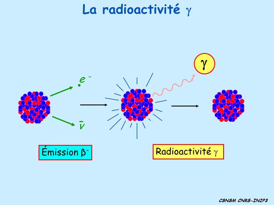 Radioactivité Émission β – CSNSM CNRS-IN2P3 La radioactivité e – ν –