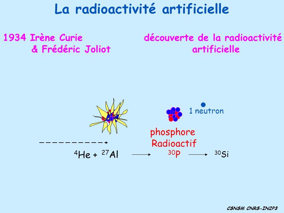 1934 Irène Curie découverte de la radioactivité & Frédéric Joliot artificielle CSNSM CNRS-IN2P3 La radioactivité artificielle 4 He + 27 Al 1 neutron p