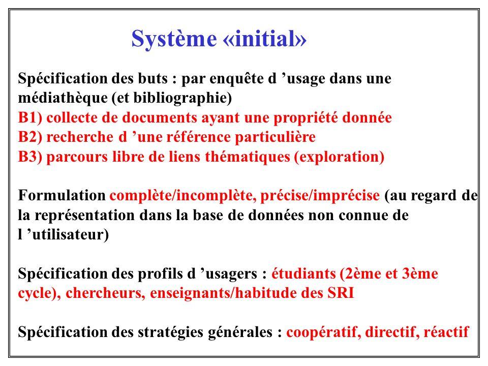 Système «initial» Spécification des buts : par enquête d usage dans une médiathèque (et bibliographie) B1) collecte de documents ayant une propriété d