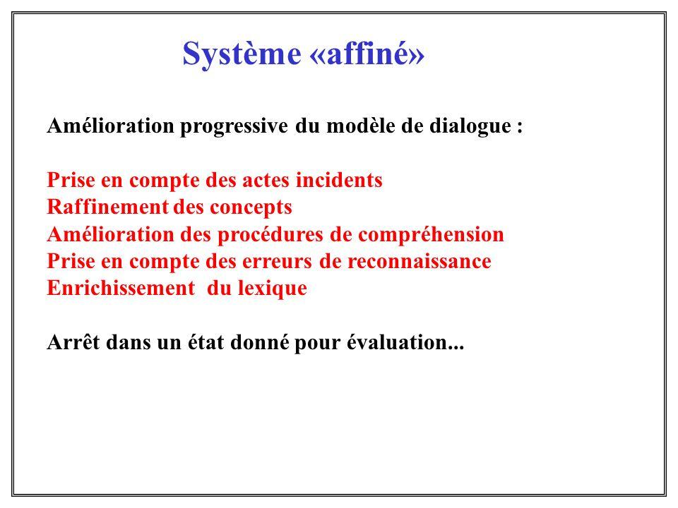 Système «affiné» Amélioration progressive du modèle de dialogue : Prise en compte des actes incidents Raffinement des concepts Amélioration des procéd