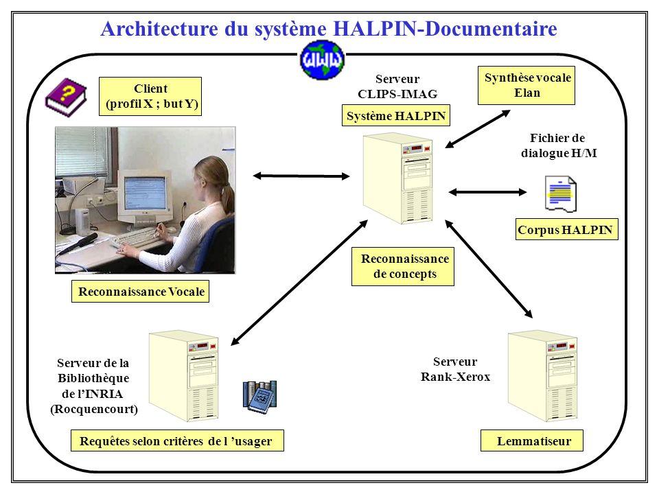 Serveur de la Bibliothèque de lINRIA (Rocquencourt) Serveur Rank-Xerox Fichier de dialogue H/M Serveur CLIPS-IMAG Système HALPIN Corpus HALPIN Lemmati