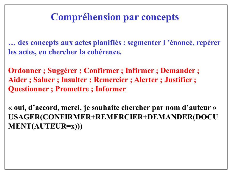 Compréhension par concepts … des concepts aux actes planifiés : segmenter l énoncé, repérer les actes, en chercher la cohérence. Ordonner ; Suggérer ;