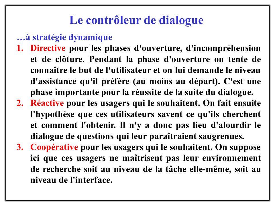 Le contrôleur de dialogue …à stratégie dynamique 1.Directive pour les phases d'ouverture, d'incompréhension et de clôture. Pendant la phase d'ouvertur