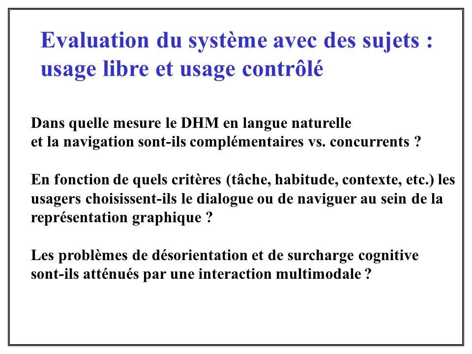 Dans quelle mesure le DHM en langue naturelle et la navigation sont-ils complémentaires vs. concurrents ? En fonction de quels critères (tâche, habitu