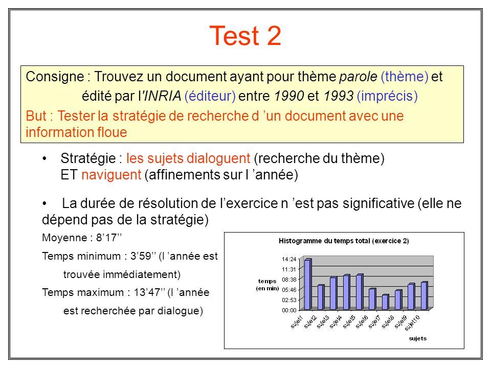 Test 2 Stratégie : les sujets dialoguent (recherche du thème) ET naviguent (affinements sur l année) La durée de résolution de lexercice n est pas sig