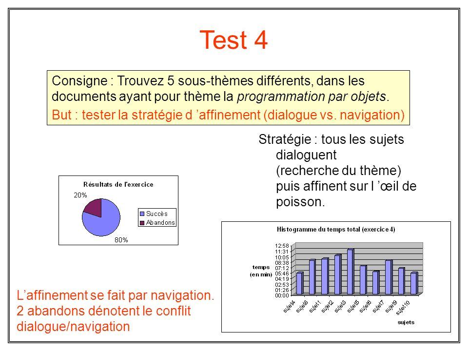 Test 4 Stratégie : tous les sujets dialoguent (recherche du thème) puis affinent sur l œil de poisson. Consigne : Trouvez 5 sous-thèmes différents, da