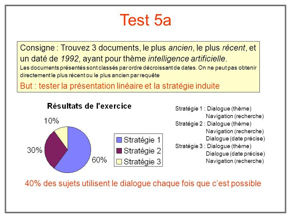 Test 5a Consigne : Trouvez 3 documents, le plus ancien, le plus récent, et un daté de 1992, ayant pour thème intelligence artificielle. Les documents