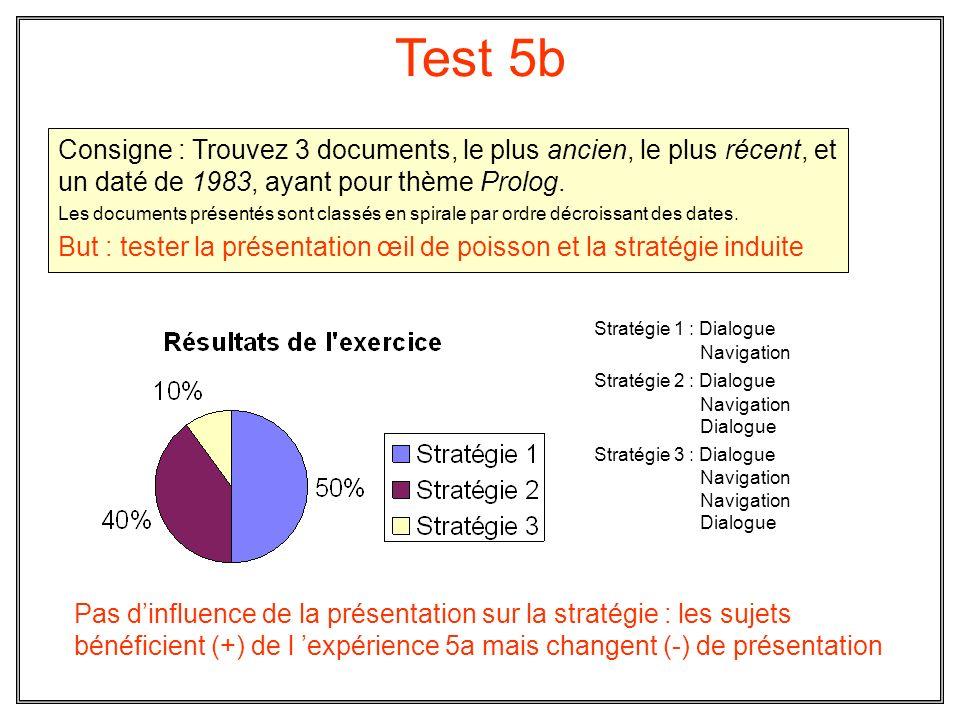 Test 5b Consigne : Trouvez 3 documents, le plus ancien, le plus récent, et un daté de 1983, ayant pour thème Prolog. Les documents présentés sont clas