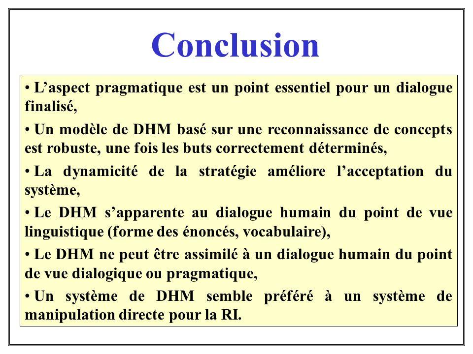 Conclusion Laspect pragmatique est un point essentiel pour un dialogue finalisé, Un modèle de DHM basé sur une reconnaissance de concepts est robuste,