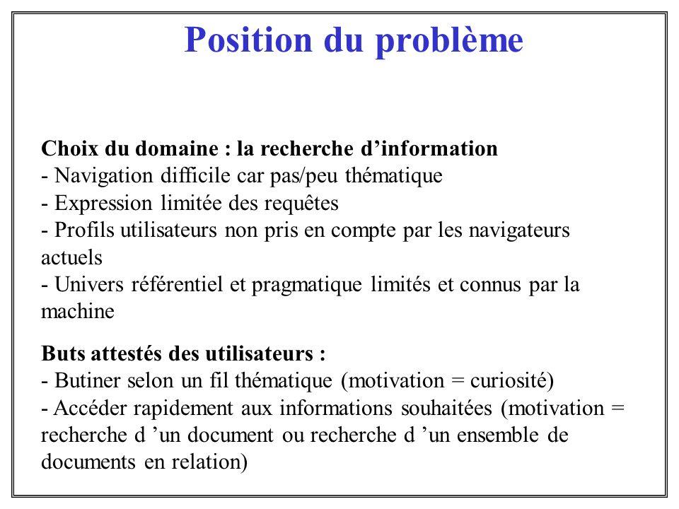 Position du problème Choix du domaine : la recherche dinformation - Navigation difficile car pas/peu thématique - Expression limitée des requêtes - Pr
