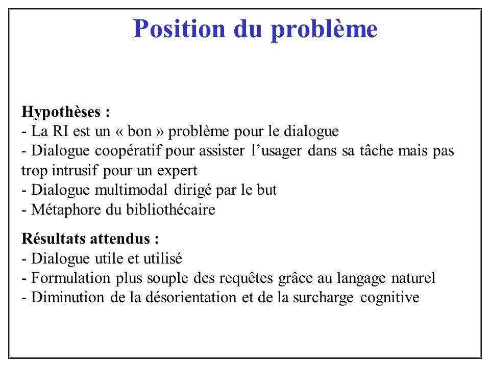Le contrôleur de dialogue …à stratégie dynamique Guidée par les buts de la machine (directif) Guidée par les buts de lusager (coopératif) Guidée par les concepts (réactif) … et à états finis A(DEMANDER(y))/[COOPERATIF+BUT] => B(PROMETTRE + INFORMER(y) + JUSTIFIER(y) + SUGGERER(z/BUT)) A(DEMANDER(y))/[REACTIF+BUT] => B(PROMETTRE + INFORMER(y))