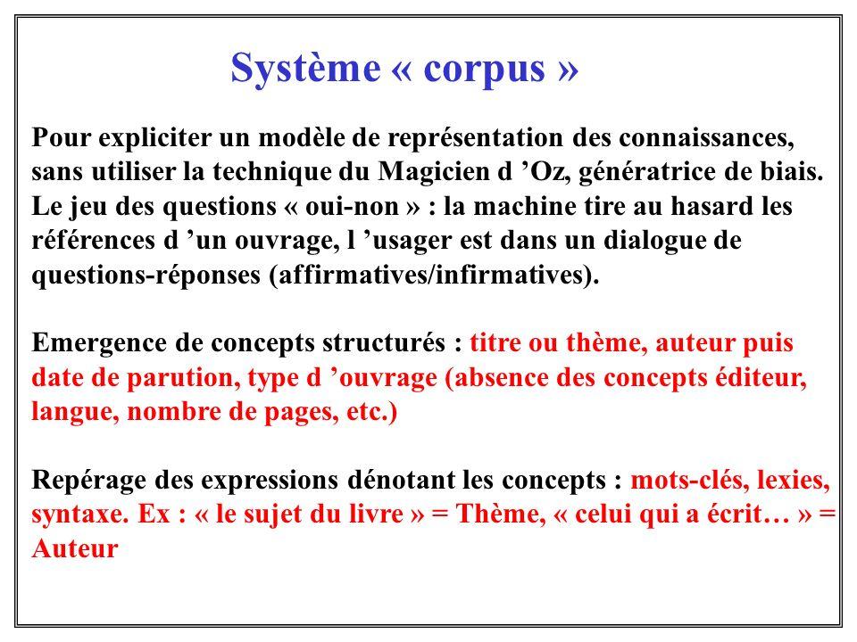 Système «initial» Spécification des buts : par enquête d usage dans une médiathèque (et bibliographie) B1) collecte de documents ayant une propriété donnée B2) recherche d une référence particulière B3) parcours libre de liens thématiques (exploration) Formulation complète/incomplète, précise/imprécise (au regard de la représentation dans la base de données non connue de l utilisateur) Spécification des profils d usagers : étudiants (2ème et 3ème cycle), chercheurs, enseignants/habitude des SRI Spécification des stratégies générales : coopératif, directif, réactif