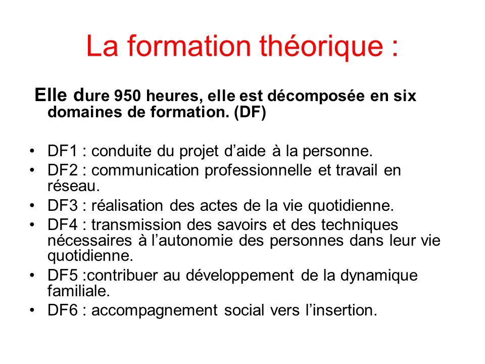 La formation théorique : Elle d ure 950 heures, elle est décomposée en six domaines de formation.